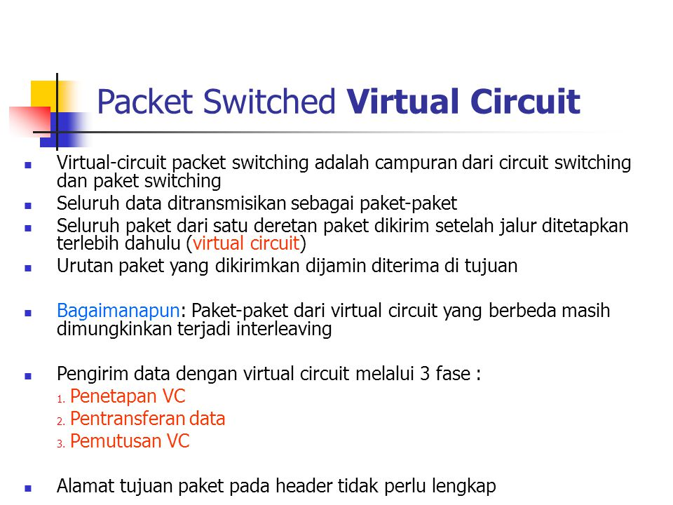 Packet Switched Virtual Circuit