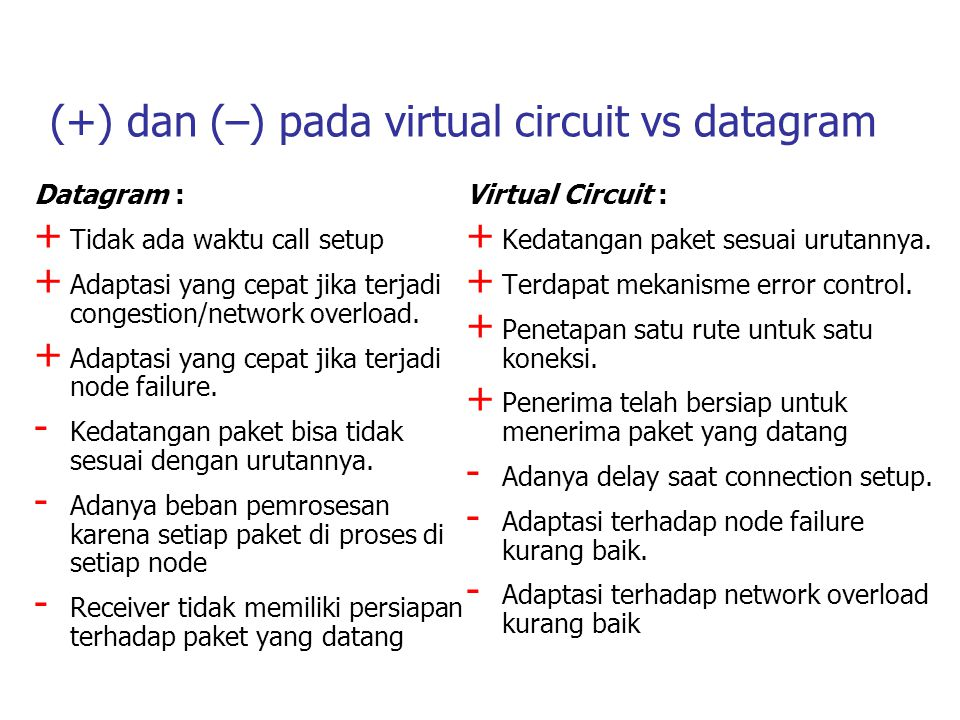 (+) dan (–) pada virtual circuit vs datagram