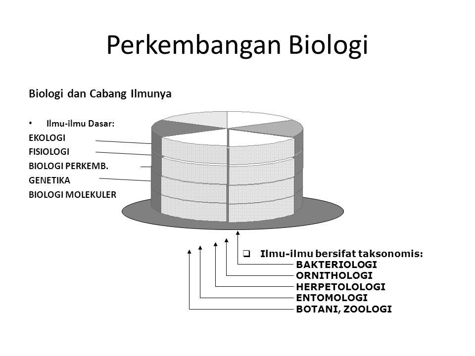 Perkembangan Biologi Biologi dan Cabang Ilmunya Ilmu-ilmu Dasar: