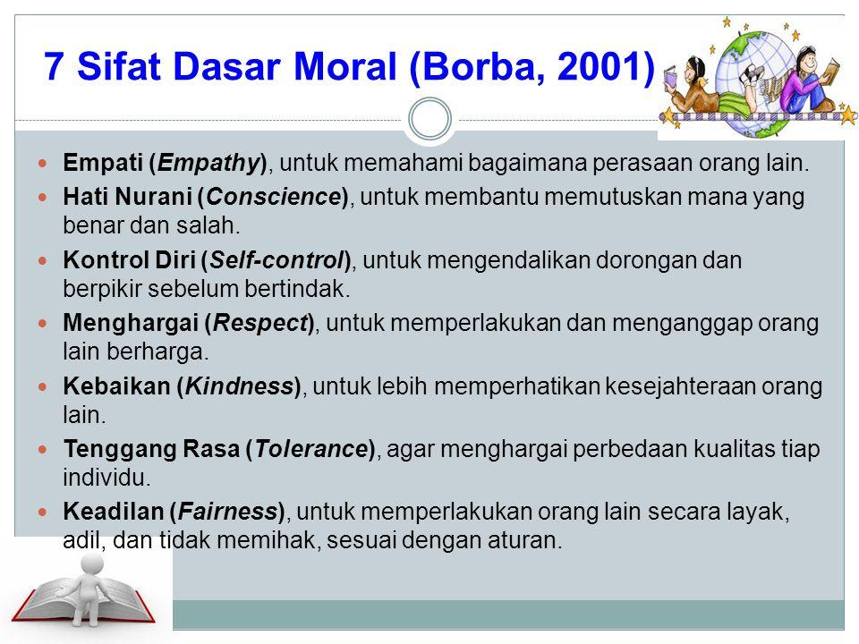 7 Sifat Dasar Moral (Borba, 2001)