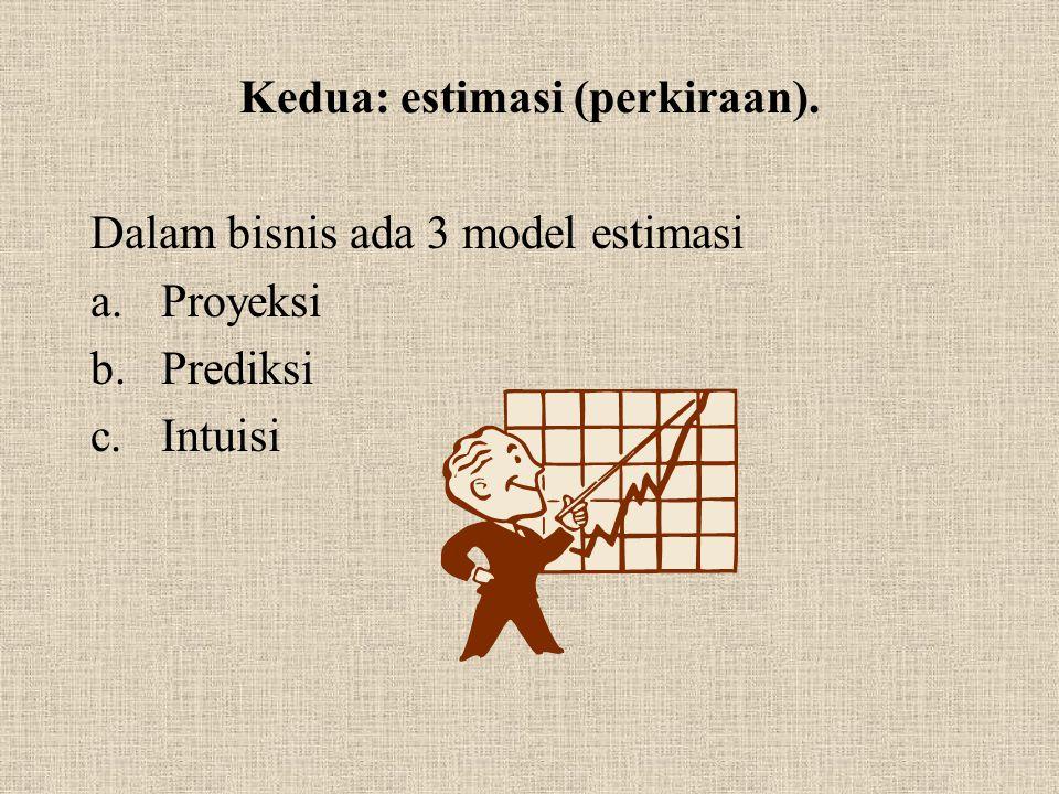 Kedua: estimasi (perkiraan).
