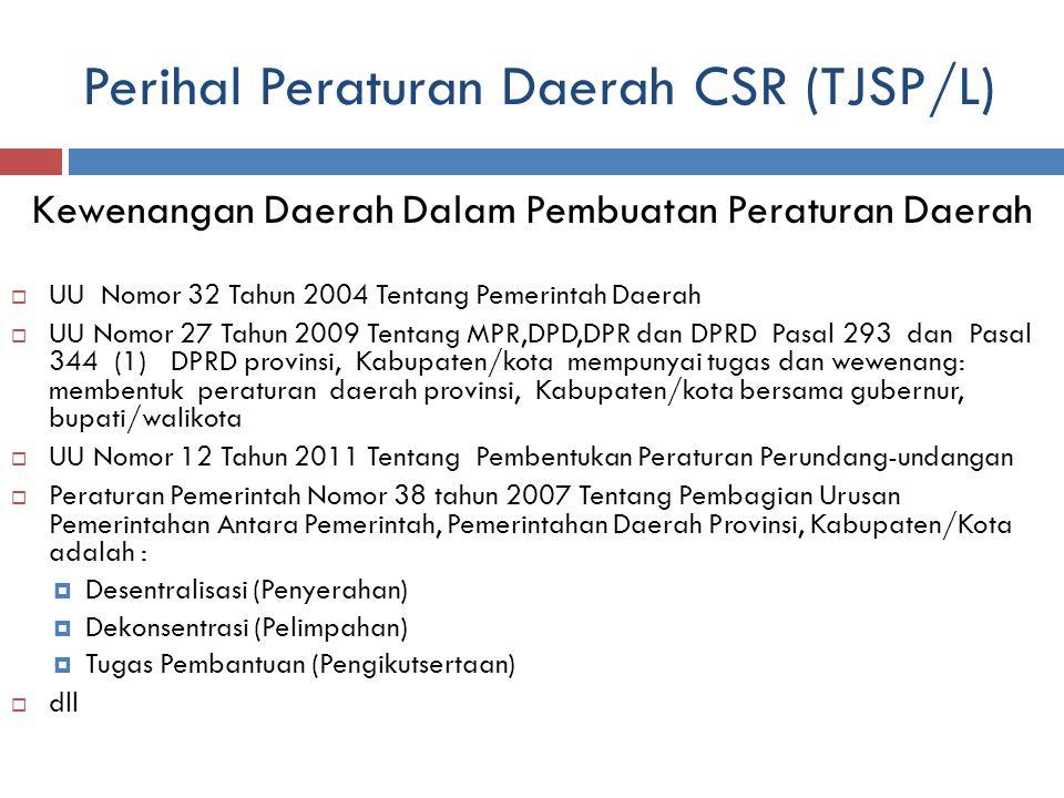 Perihal Peraturan Daerah CSR (TJSP/L)
