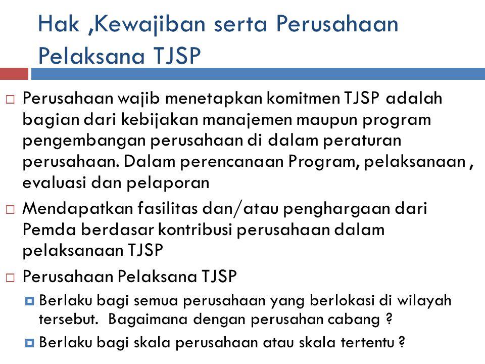 Hak ,Kewajiban serta Perusahaan Pelaksana TJSP
