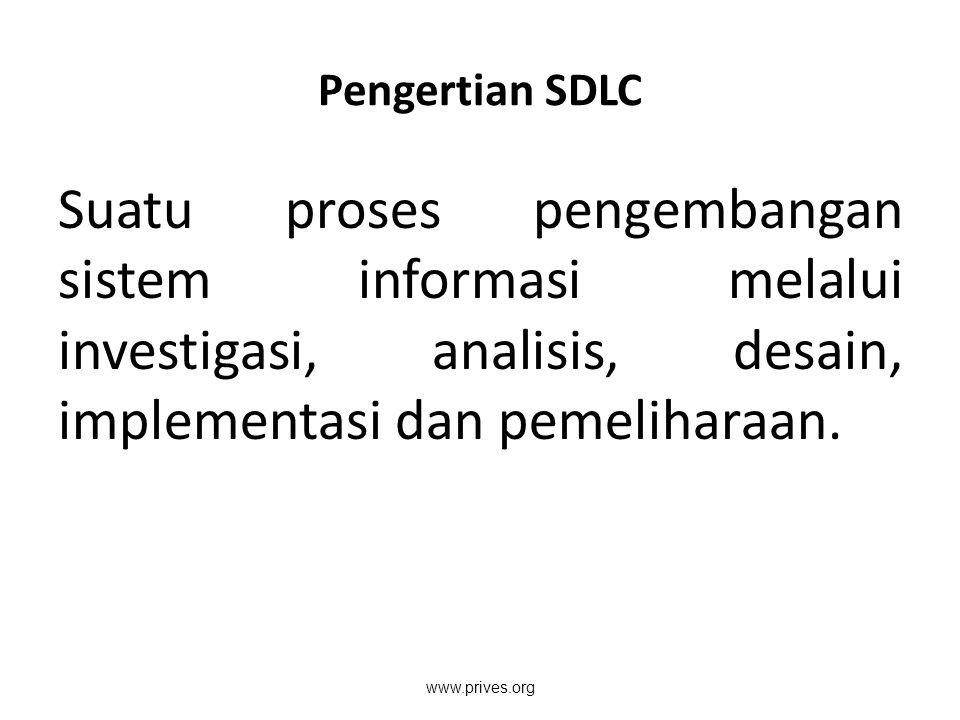 Pengertian SDLC Suatu proses pengembangan sistem informasi melalui investigasi, analisis, desain, implementasi dan pemeliharaan.