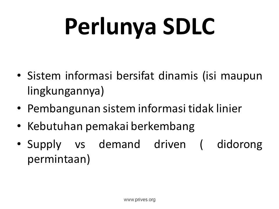 Perlunya SDLC Sistem informasi bersifat dinamis (isi maupun lingkungannya) Pembangunan sistem informasi tidak linier.