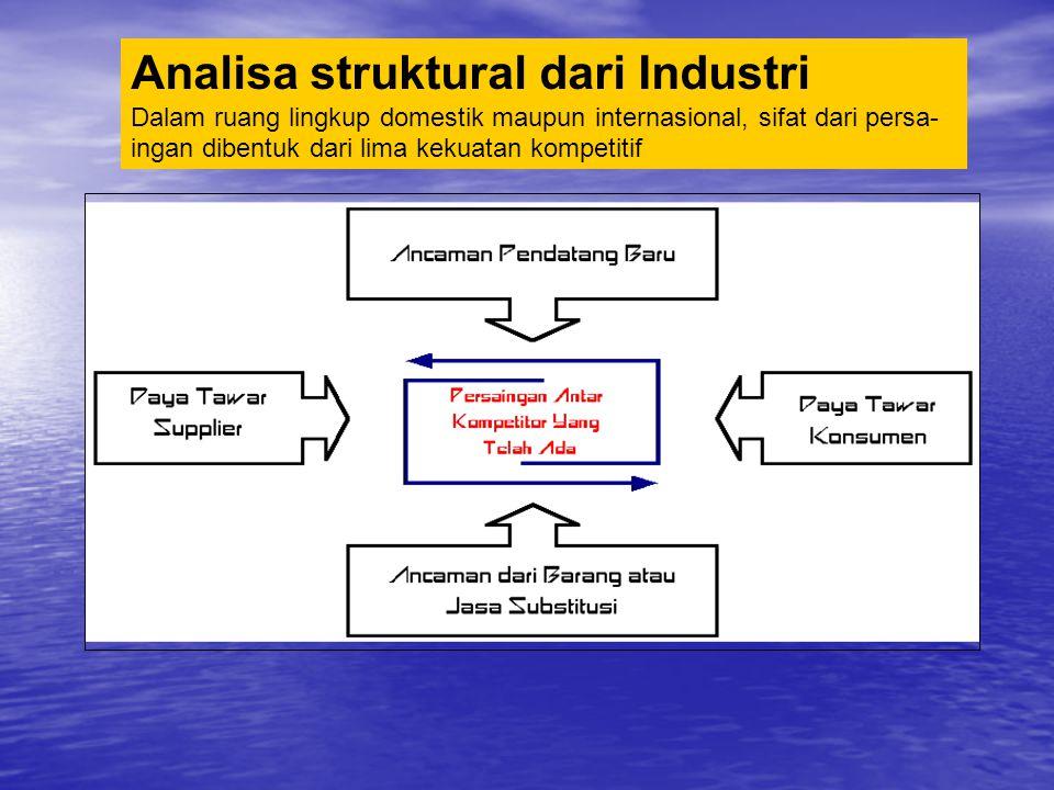 Analisa struktural dari Industri Dalam ruang lingkup domestik maupun internasional, sifat dari persa-ingan dibentuk dari lima kekuatan kompetitif