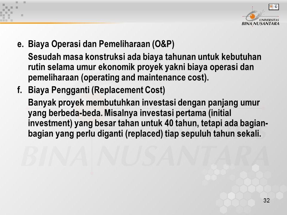 e. Biaya Operasi dan Pemeliharaan (O&P)