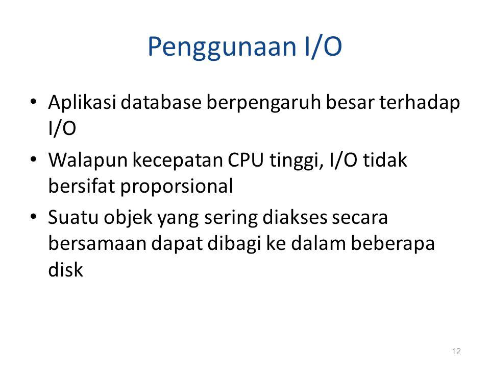 Penggunaan I/O Aplikasi database berpengaruh besar terhadap I/O