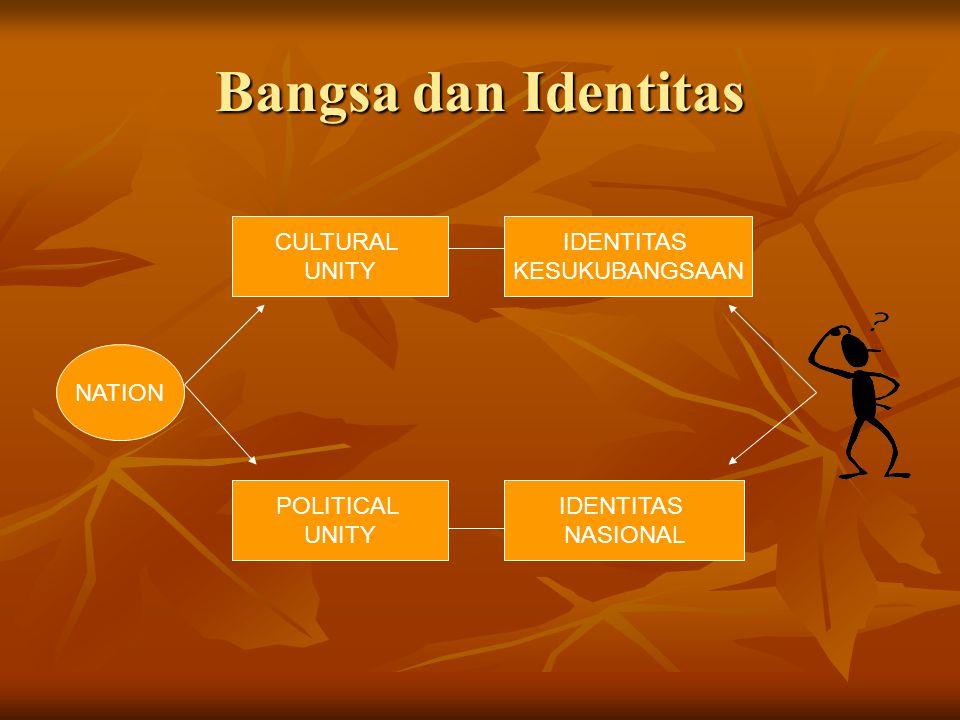 Bangsa dan Identitas CULTURAL UNITY IDENTITAS KESUKUBANGSAAN NATION