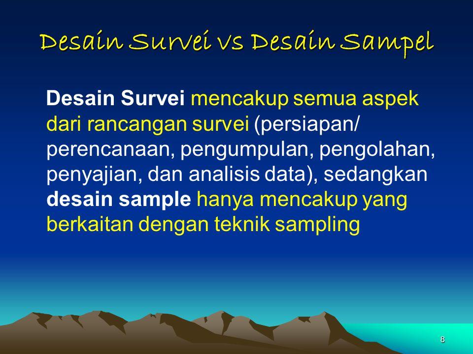 Desain Survei vs Desain Sampel