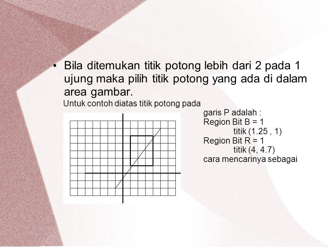 Bila ditemukan titik potong lebih dari 2 pada 1 ujung maka pilih titik potong yang ada di dalam area gambar.