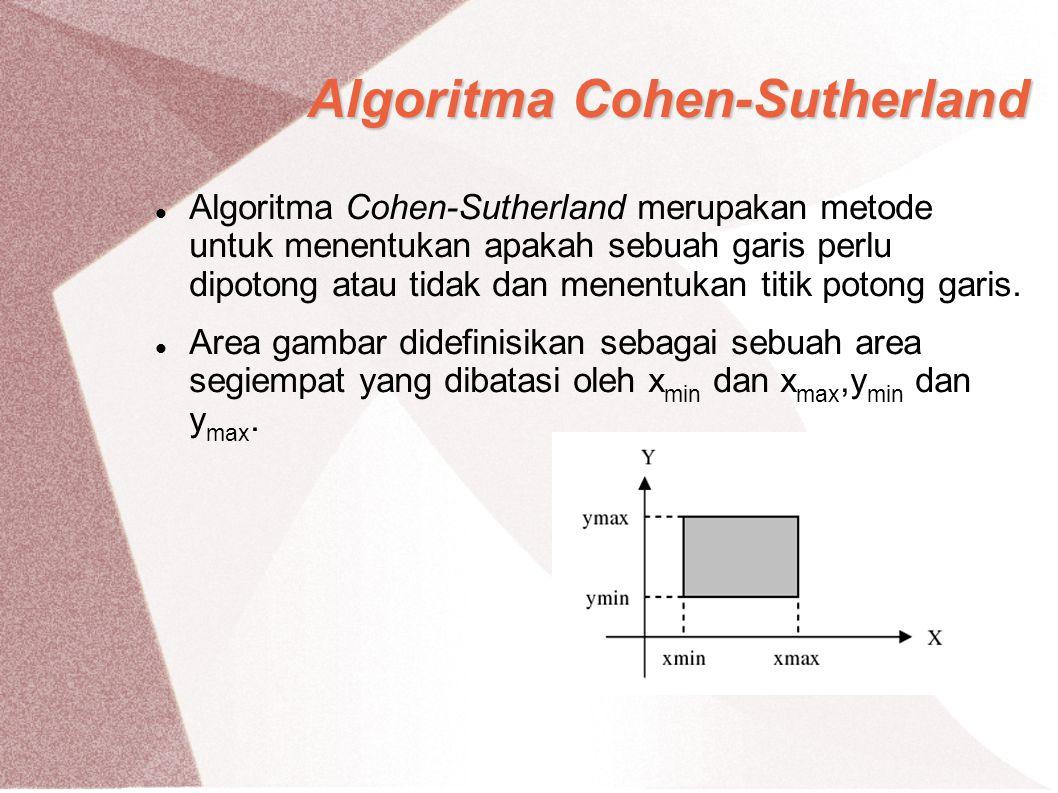 Algoritma Cohen-Sutherland
