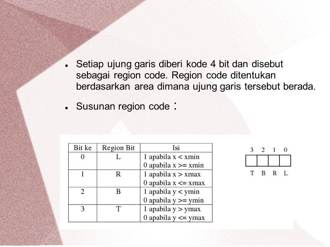 Setiap ujung garis diberi kode 4 bit dan disebut sebagai region code