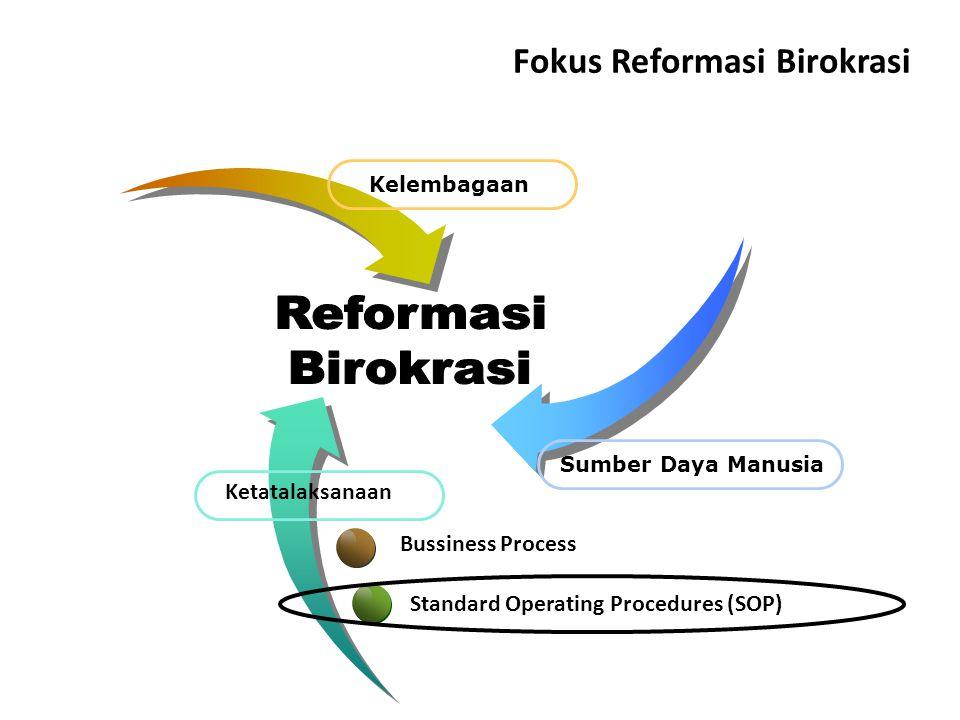 Fokus Reformasi Birokrasi