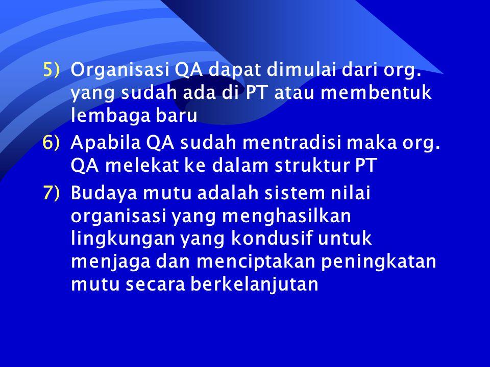 Organisasi QA dapat dimulai dari org