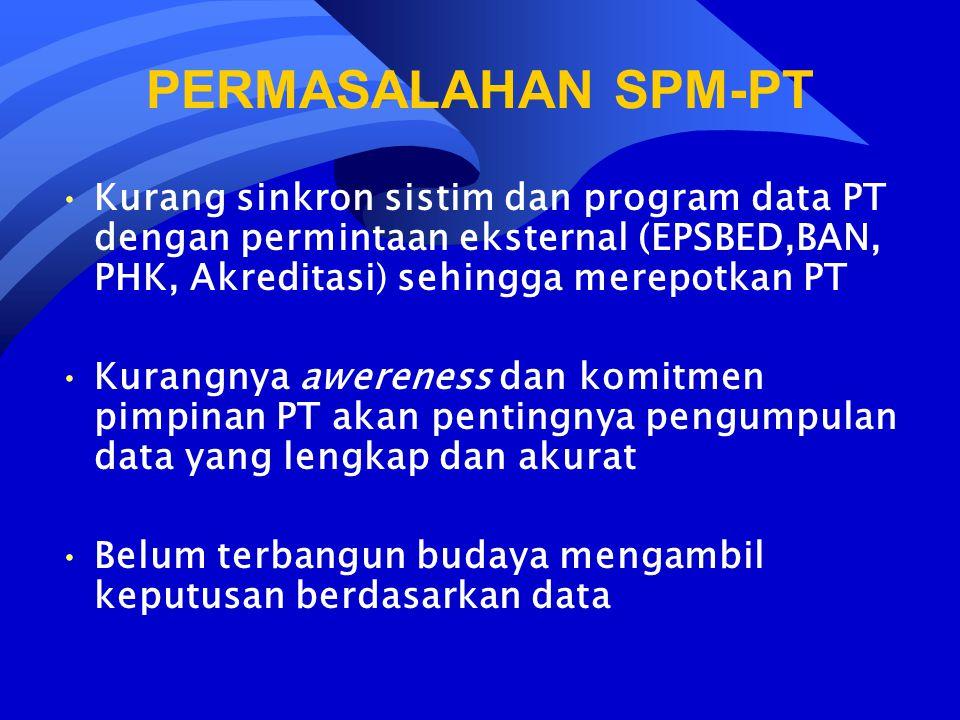 PERMASALAHAN SPM-PT Kurang sinkron sistim dan program data PT dengan permintaan eksternal (EPSBED,BAN, PHK, Akreditasi) sehingga merepotkan PT.