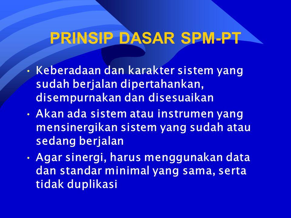 PRINSIP DASAR SPM-PT Keberadaan dan karakter sistem yang sudah berjalan dipertahankan, disempurnakan dan disesuaikan.