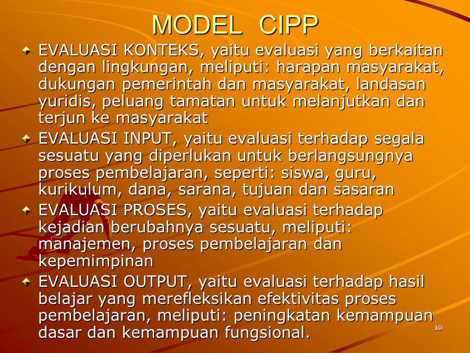 MODEL CIPP