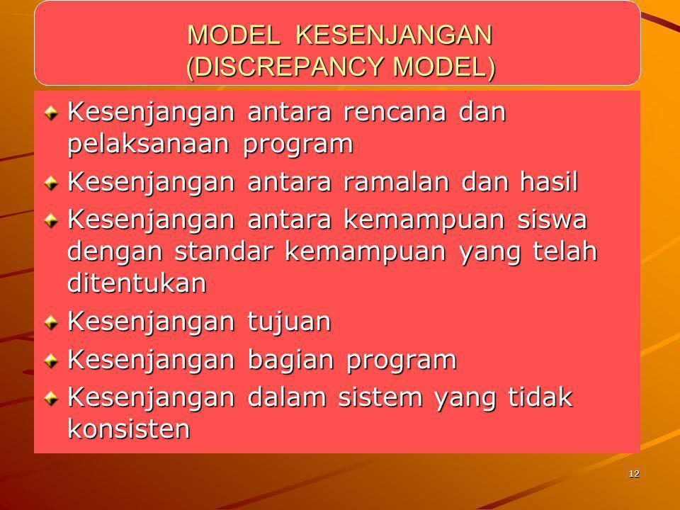 MODEL KESENJANGAN (DISCREPANCY MODEL)