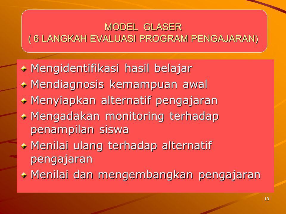 MODEL GLASER ( 6 LANGKAH EVALUASI PROGRAM PENGAJARAN)
