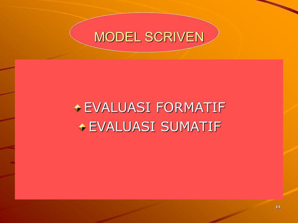 MODEL SCRIVEN EVALUASI FORMATIF EVALUASI SUMATIF