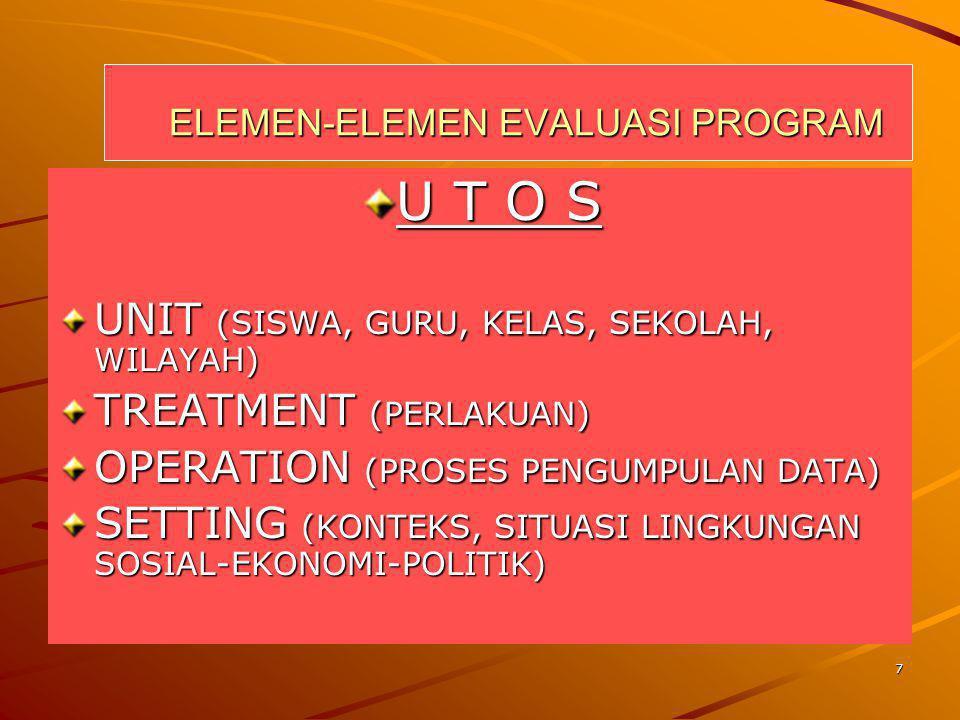 ELEMEN-ELEMEN EVALUASI PROGRAM