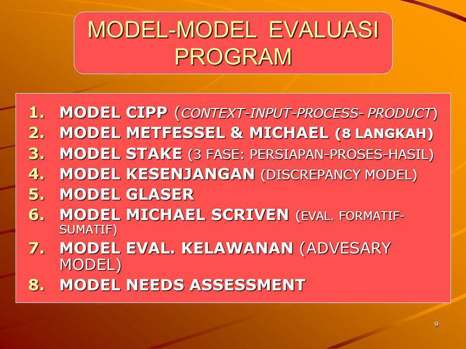 MODEL-MODEL EVALUASI PROGRAM