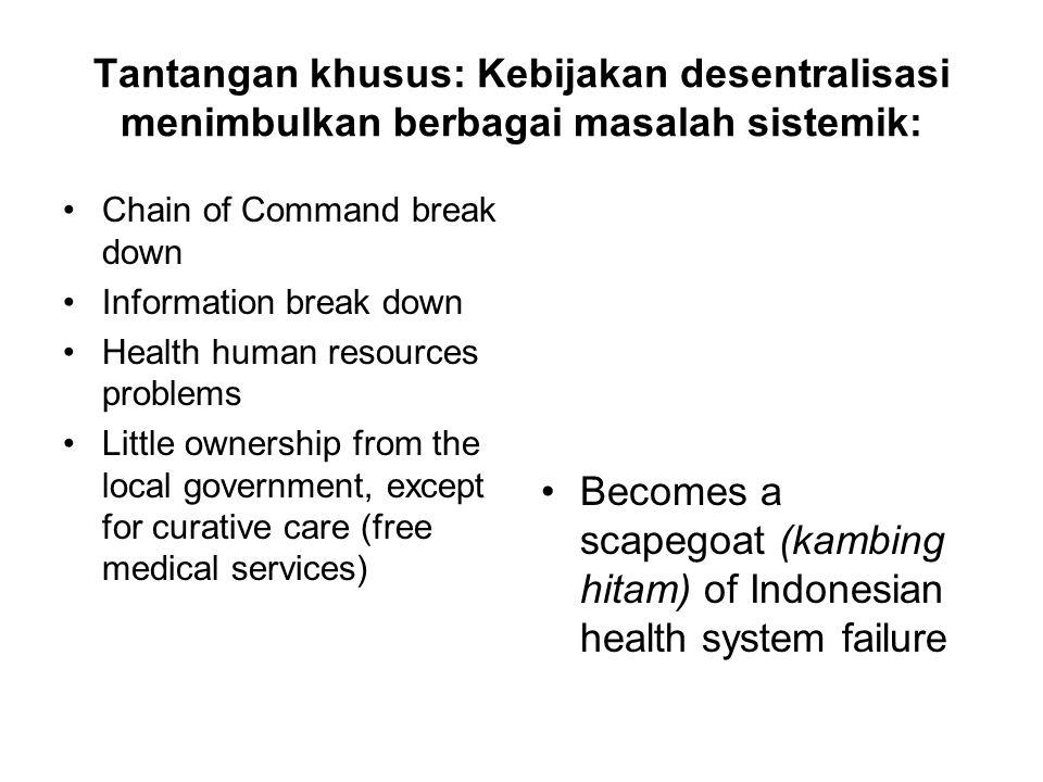 Tantangan khusus: Kebijakan desentralisasi menimbulkan berbagai masalah sistemik: