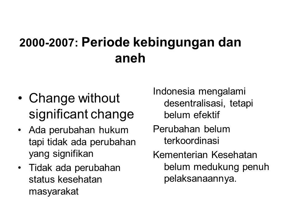 2000-2007: Periode kebingungan dan aneh