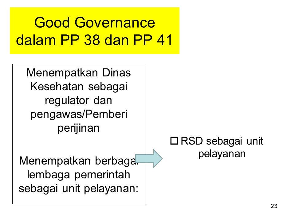 Good Governance dalam PP 38 dan PP 41