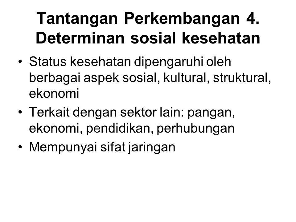 Tantangan Perkembangan 4. Determinan sosial kesehatan