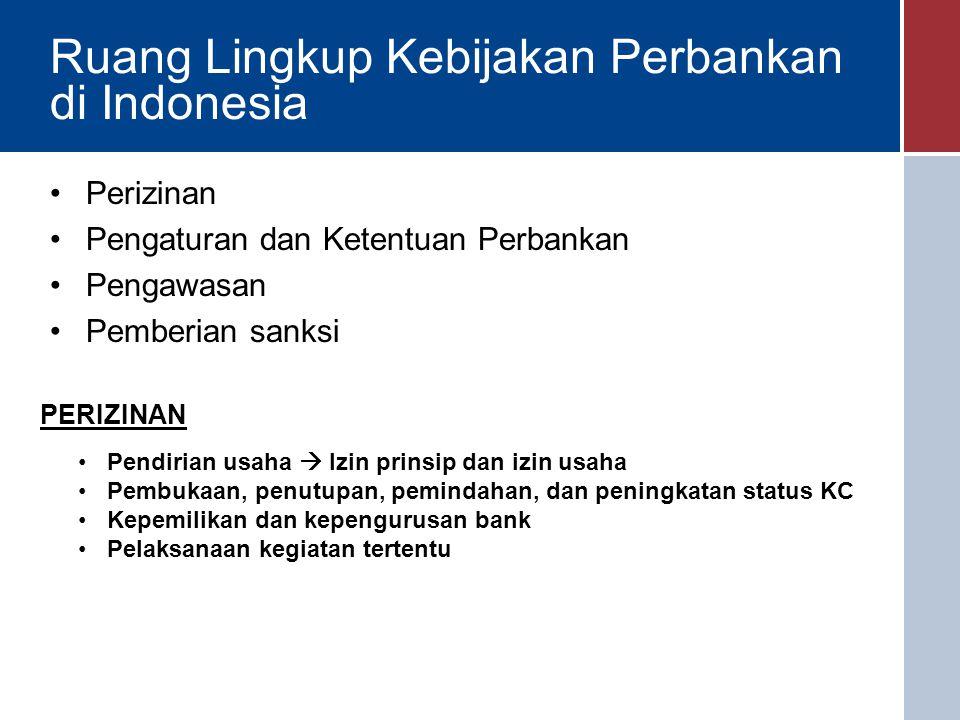 Ruang Lingkup Kebijakan Perbankan di Indonesia