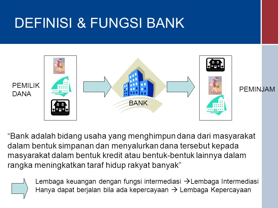 DEFINISI & FUNGSI BANK PEMILIK DANA. PEMINJAM. BANK.