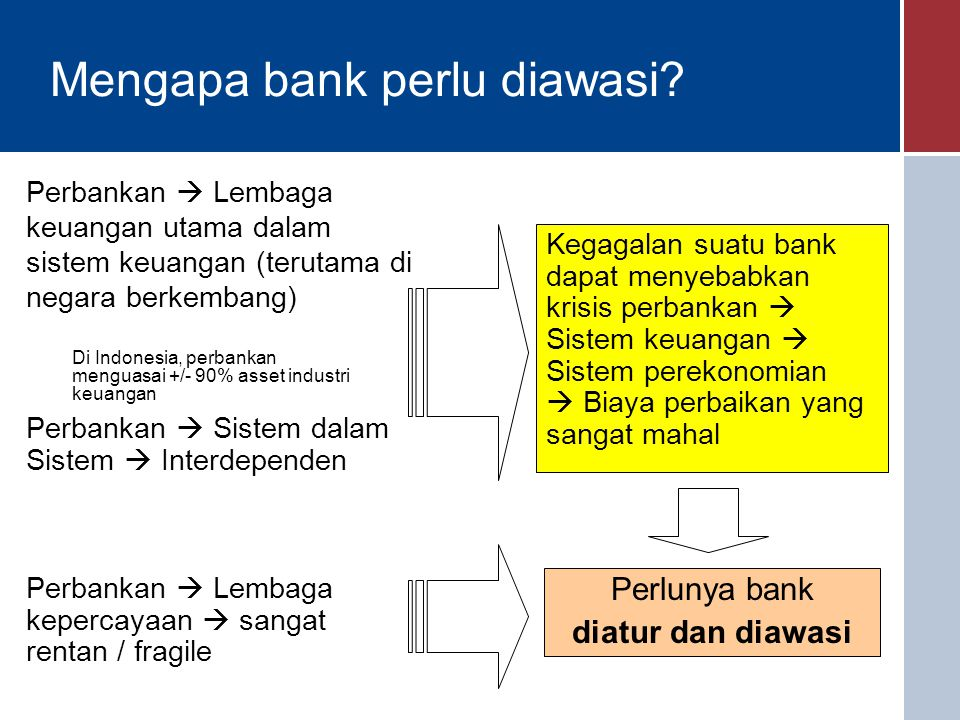Mengapa bank perlu diawasi