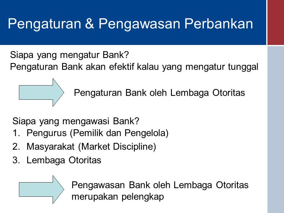 Pengaturan & Pengawasan Perbankan