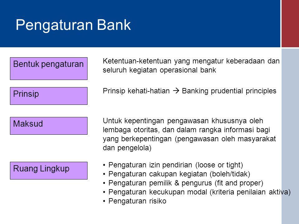 Pengaturan Bank Bentuk pengaturan Prinsip Maksud Ruang Lingkup