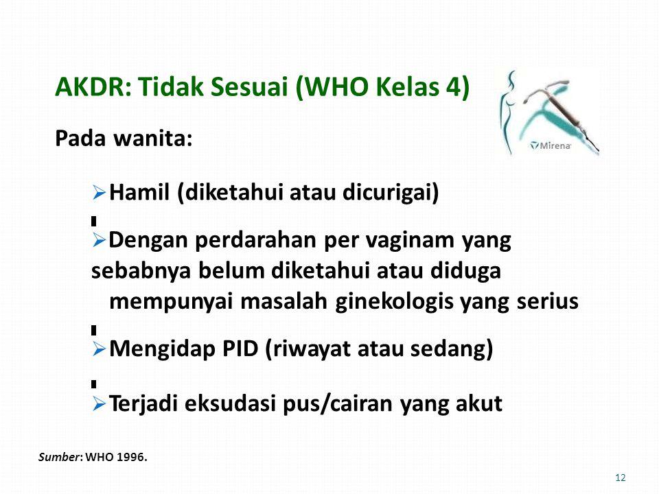 AKDR: Tidak Sesuai (WHO Kelas 4)