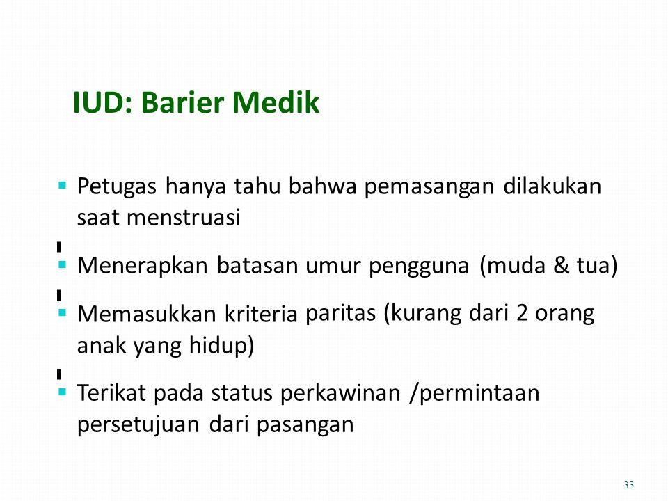 IUD: Barier Medik Petugas hanya tahu bahwa saat menstruasi