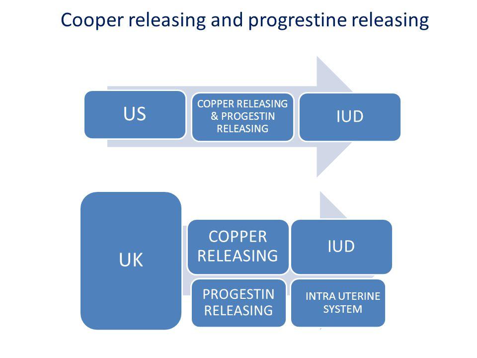 COPPER RELEASING & PROGESTIN RELEASING