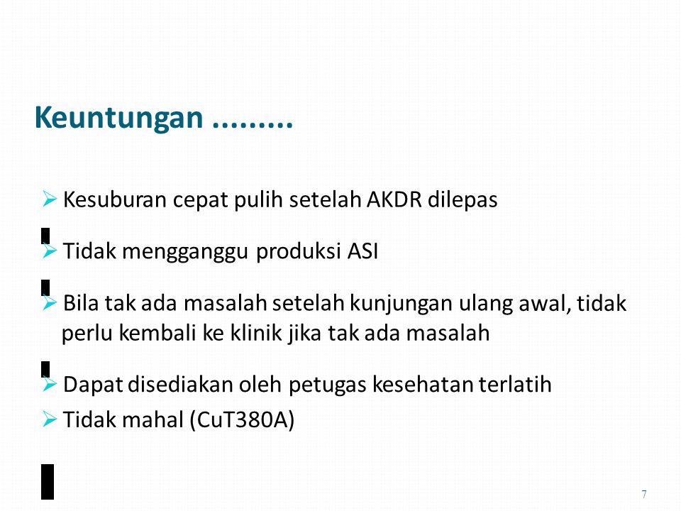 Keuntungan .........  Kesuburan cepat pulih setelah AKDR dilepas.  Tidak mengganggu produksi ASI.