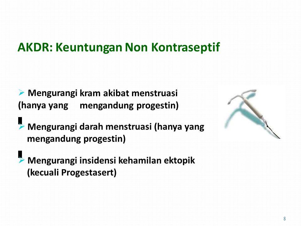 AKDR: Keuntungan Non Kontraseptif