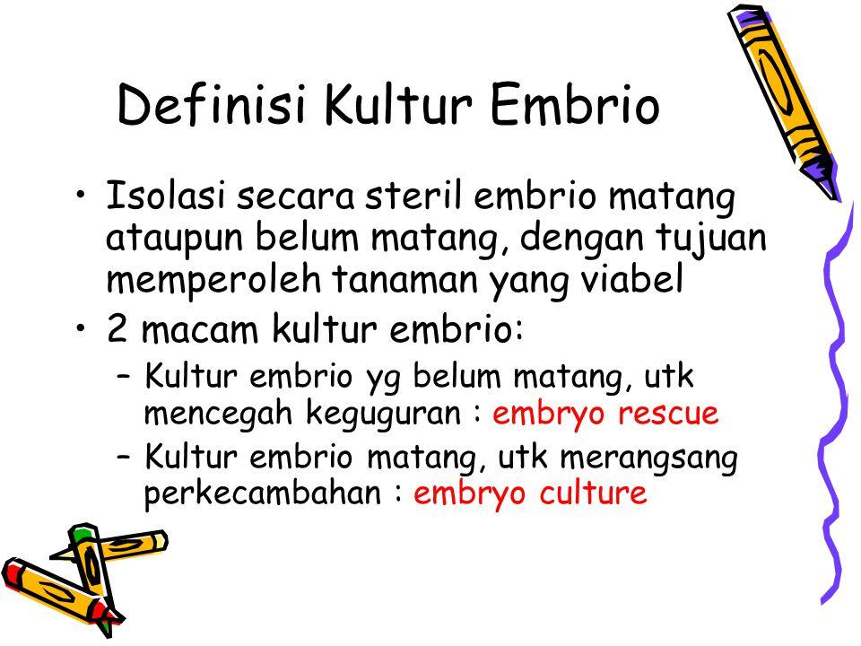 Definisi Kultur Embrio