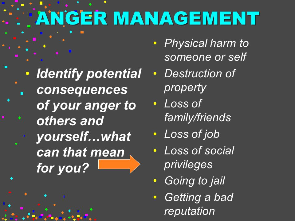 ANGER MANAGEMENT Physical harm to someone or self. Destruction of property. Loss of family/friends.
