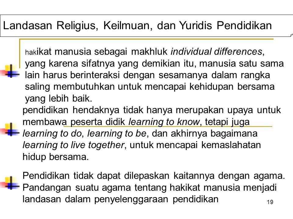 Landasan Religius, Keilmuan, dan Yuridis Pendidikan