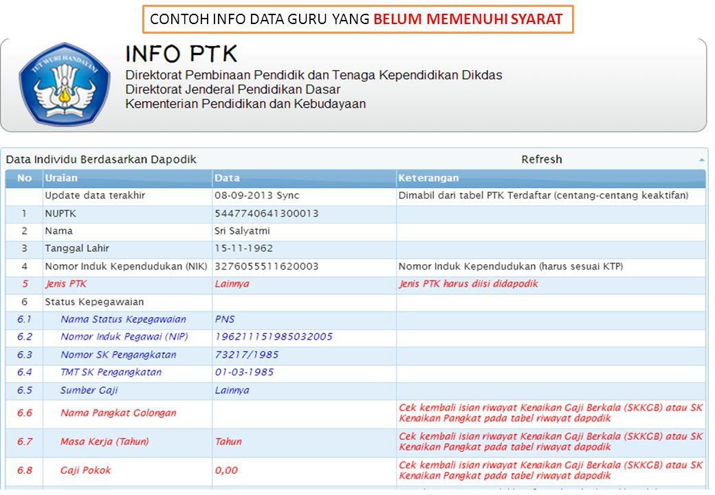 CONTOH INFO DATA GURU YANG BELUM MEMENUHI SYARAT