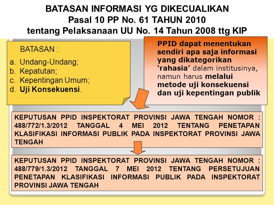 BATASAN INFORMASI YG DIKECUALIKAN Pasal 10 PP No. 61 TAHUN 2010