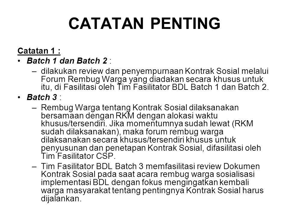 CATATAN PENTING Catatan 1 : Batch 1 dan Batch 2 :