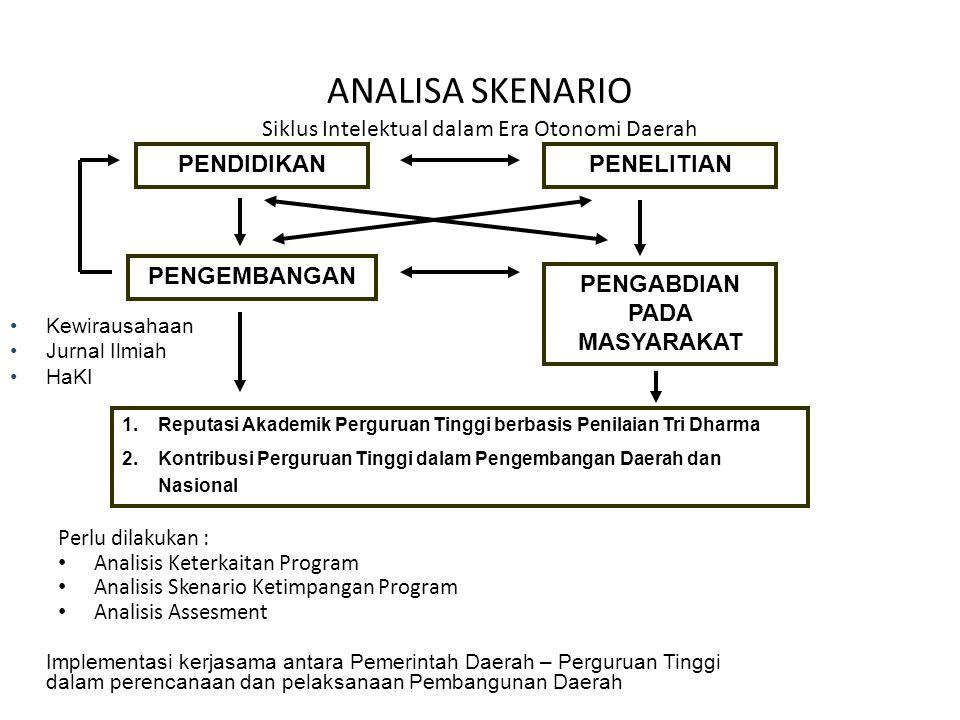 ANALISA SKENARIO Siklus Intelektual dalam Era Otonomi Daerah
