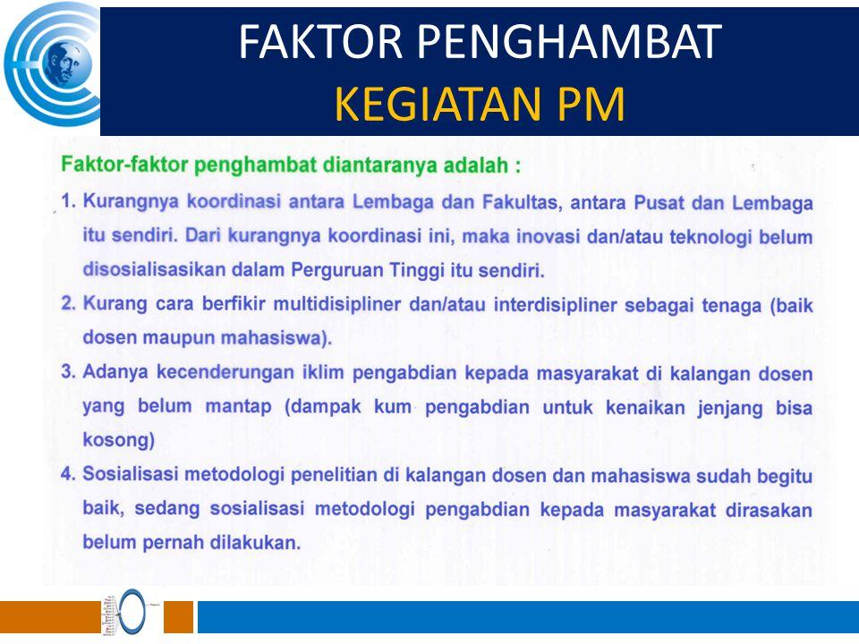 FAKTOR PENGHAMBAT KEGIATAN PM