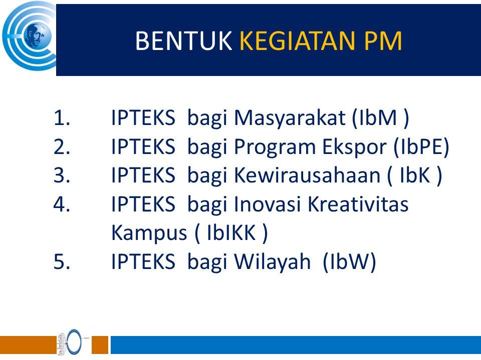 BENTUK KEGIATAN PM IPTEKS bagi Masyarakat (IbM )